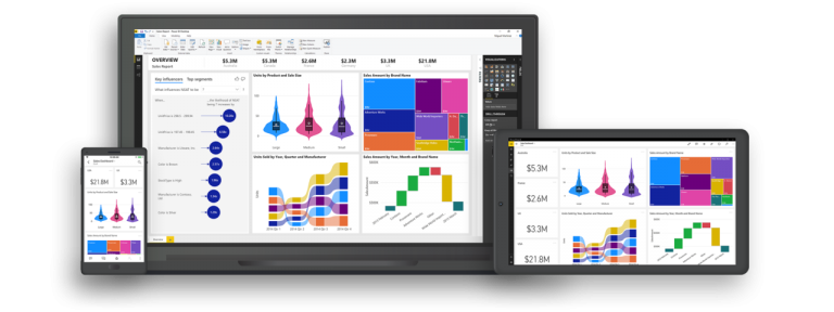 Power BI Microsoft Dashboard