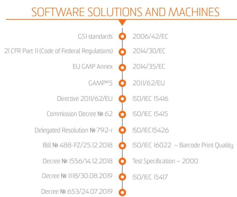 SoftGroup Software Solutions and Machines